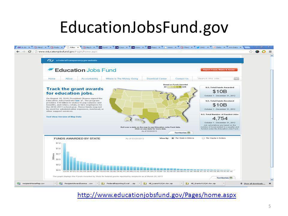 FederalReporting.gov 6 https://www.federalreporting.gov/federalreporting/home.do