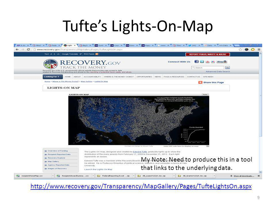 Tuftes Lights-On-Map 9 http://www.recovery.gov/Transparency/MapGallery/Pages/TufteLightsOn.aspx My Note: Need to produce this in a tool that links to