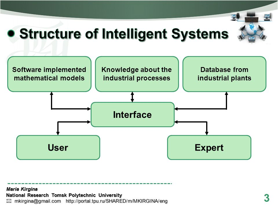 3 Software implemented mathematical models Knowledge about the industrial processes Database from industrial plants Interface UserExpert Maria Kirgina National Research Tomsk Polytechnic University mkirgina@gmail.com http://portal.tpu.ru/SHARED/m/MKIRGINA/eng mkirgina@gmail.com http://portal.tpu.ru/SHARED/m/MKIRGINA/eng