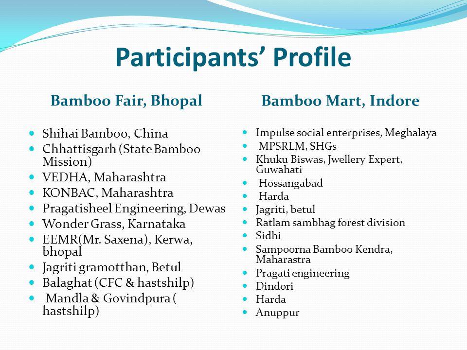 Participants Profile Bamboo Fair, Bhopal Bamboo Mart, Indore Shihai Bamboo, China Chhattisgarh (State Bamboo Mission) VEDHA, Maharashtra KONBAC, Mahar