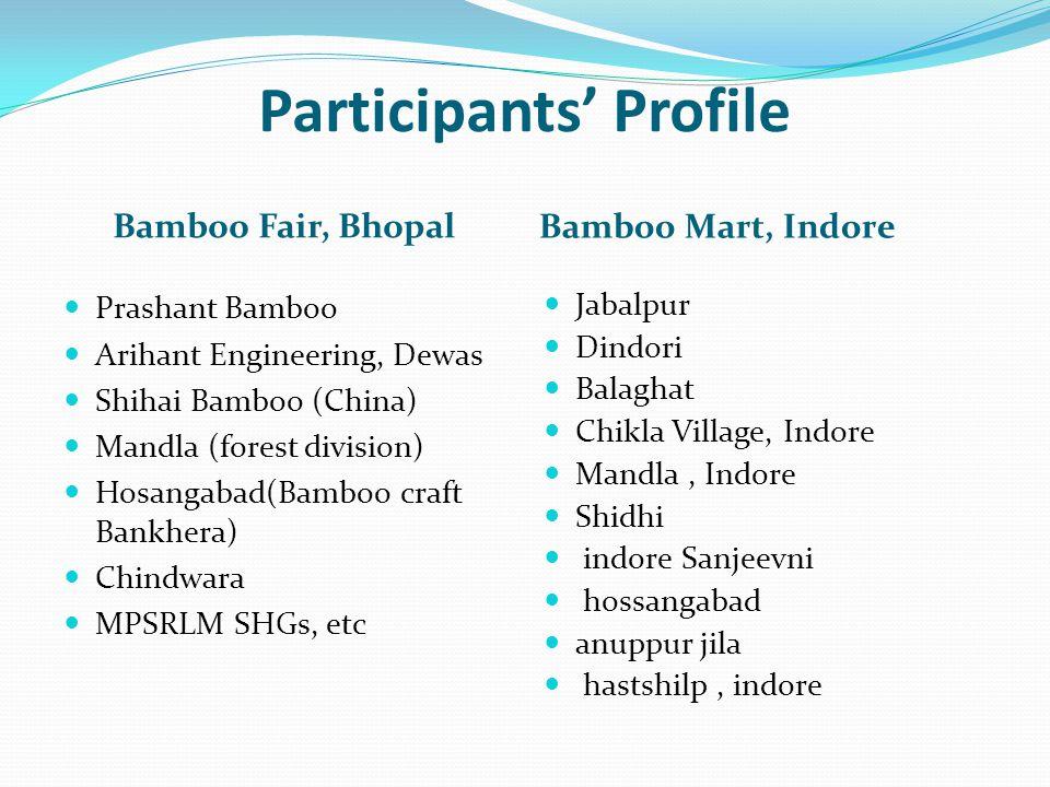 Participants Profile Bamboo Fair, Bhopal Bamboo Mart, Indore Prashant Bamboo Arihant Engineering, Dewas Shihai Bamboo (China) Mandla (forest division)