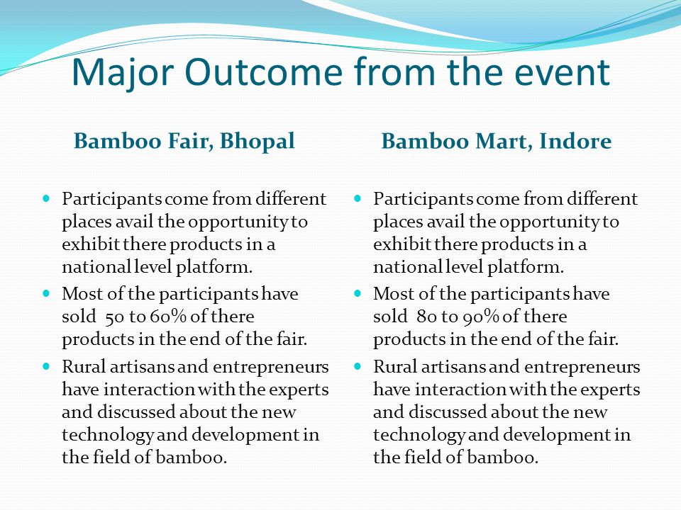 Major Outcome from the event Bamboo Fair, Bhopal Bamboo Mart, Indore Participants come from different places avail the opportunity to exhibit there pr