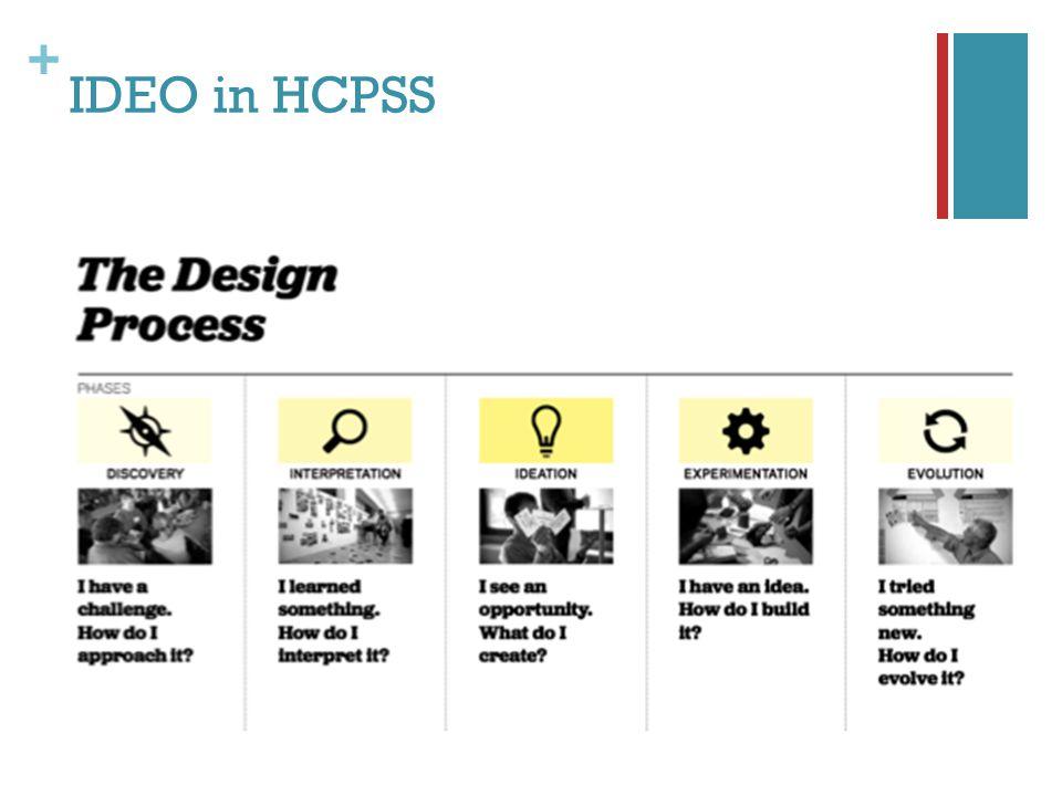 + IDEO in HCPSS