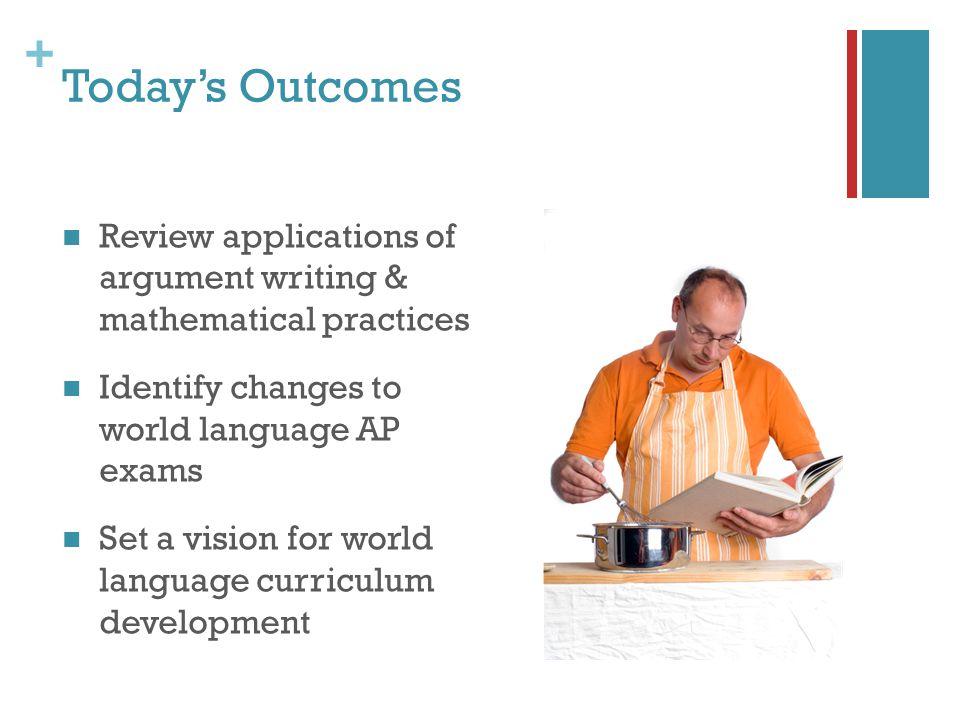 World Language ITLs Tuesday September Ppt Download - World language curriculum