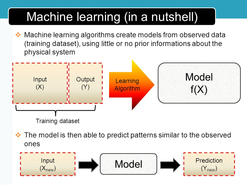 Machine learning (in a nutshell) Machine learning algorithms create models from observed data (training dataset), using little or no prior informations about the physical system The model is then able to predict patterns similar to the observed ones Input (X) Output (Y) Model f(X) Learning Algorithm Training dataset Model Input (X new ) Prediction (Y new )