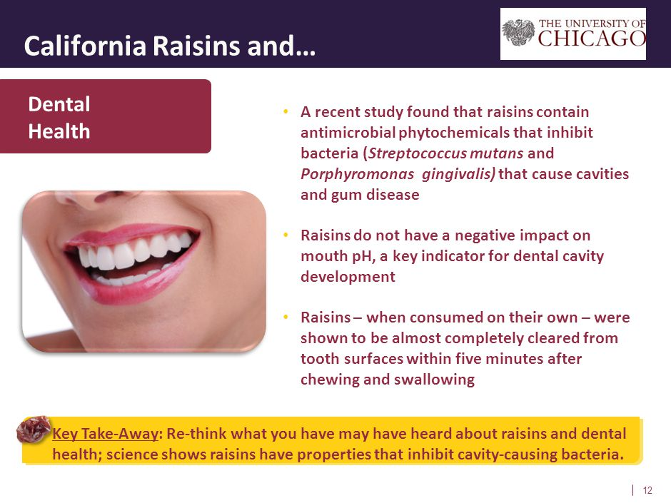 California Raisins and… A recent study found that raisins contain antimicrobial phytochemicals that inhibit bacteria (Streptococcus mutans and Porphyr
