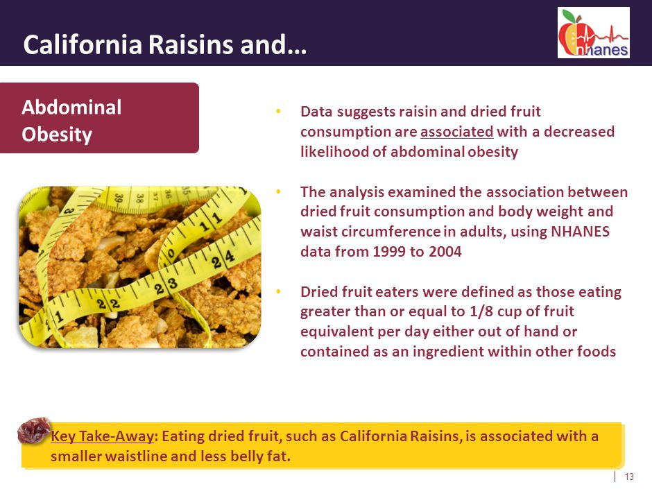 California Raisins and… Data suggests raisin and dried fruit consumption are associated with a decreased likelihood of abdominal obesity The analysis
