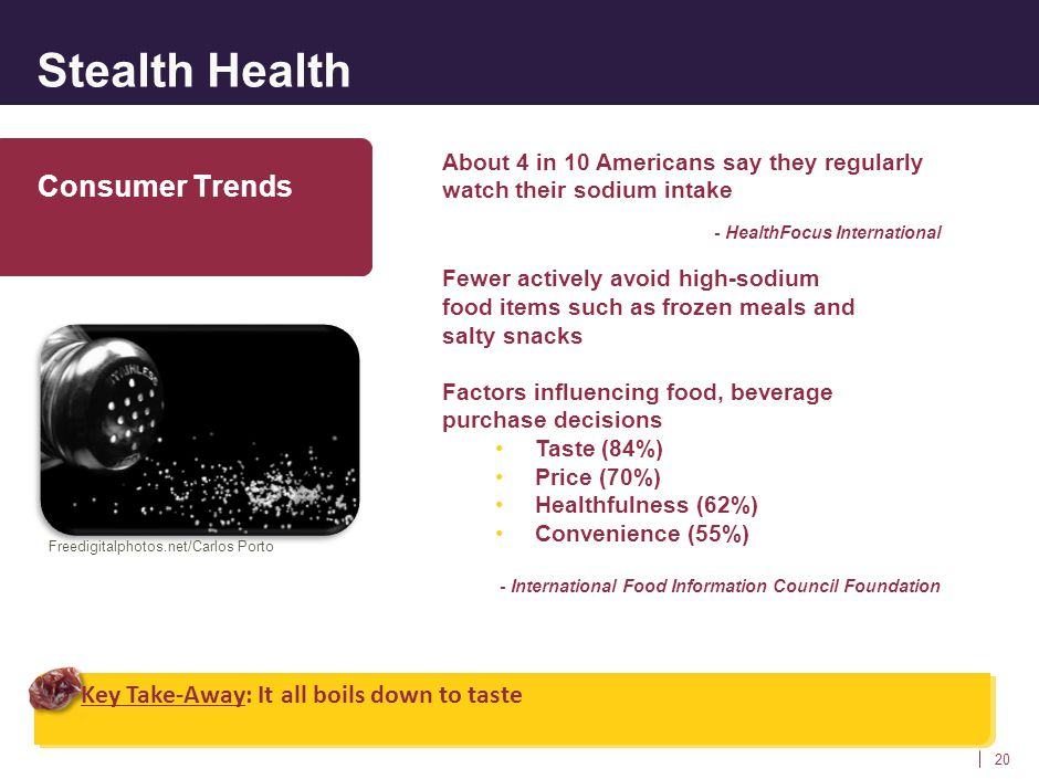 Stealth Health 20 Consumer Trends About 4 in 10 Americans say they regularly watch their sodium intake - HealthFocus International Fewer actively avoi
