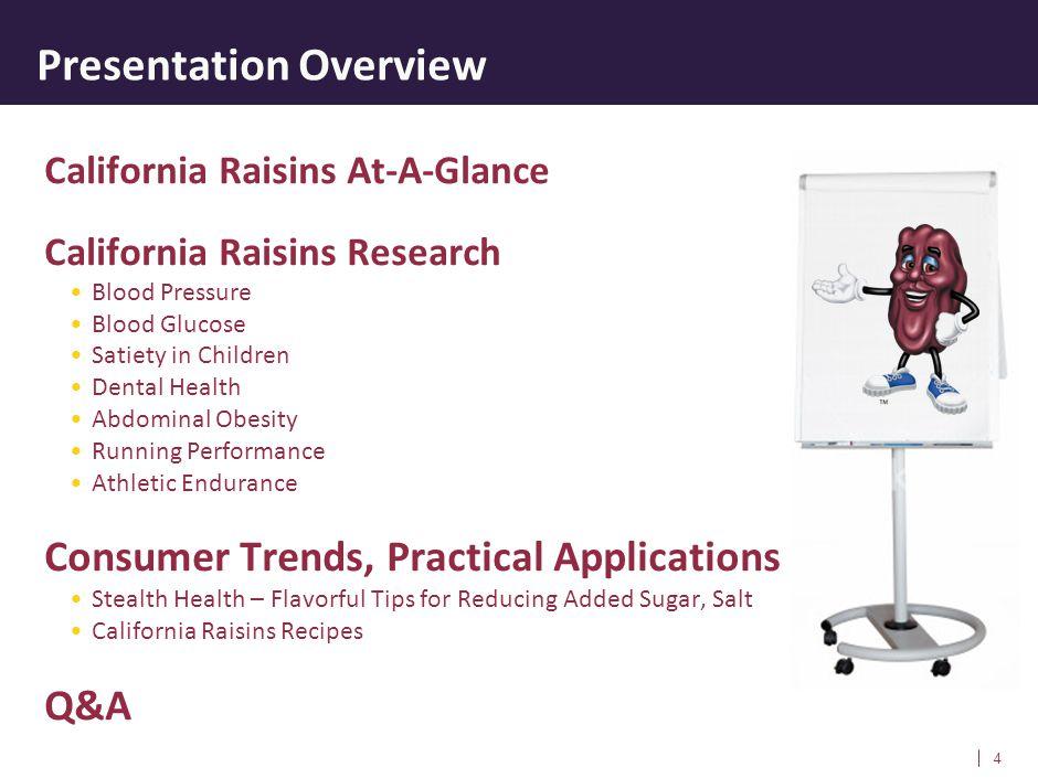 Presentation Overview California Raisins At-A-Glance California Raisins Research Blood Pressure Blood Glucose Satiety in Children Dental Health Abdomi