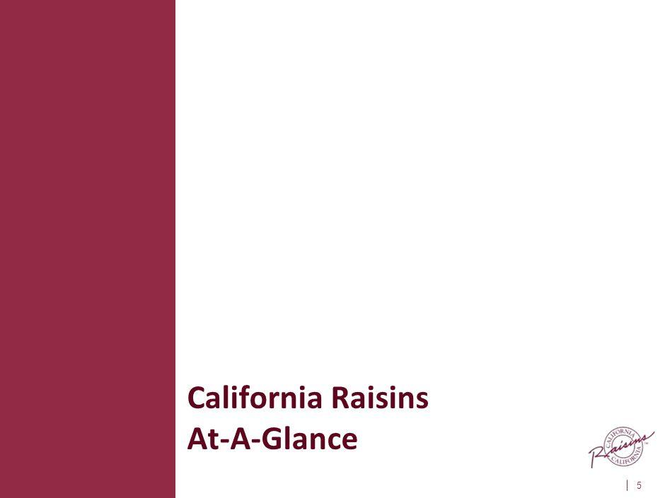 5 California Raisins At-A-Glance