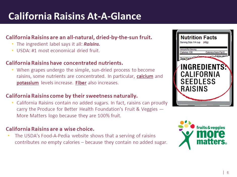 California Raisins are an all-natural, dried-by-the-sun fruit. The ingredient label says it all: Raisins. USDA: #1 most economical dried fruit. Califo