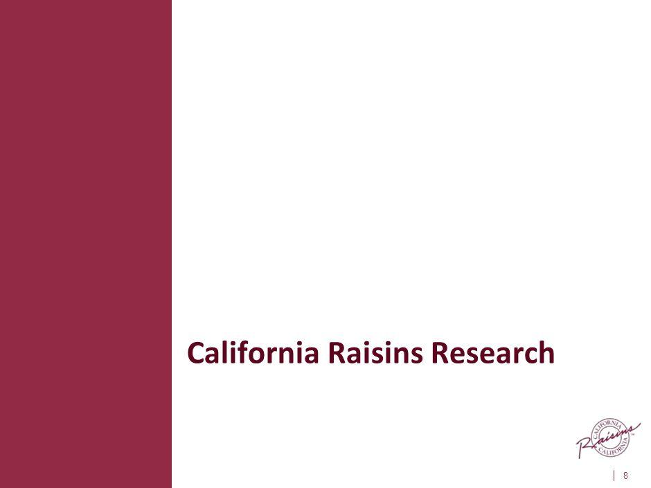 California Raisins Research 8