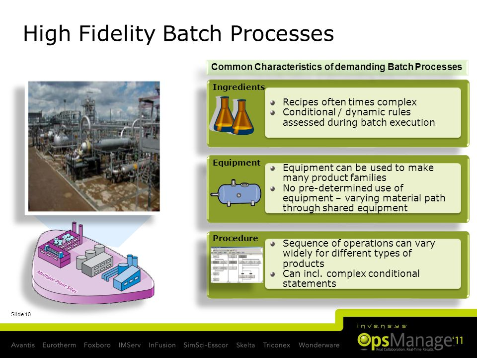 Slide 10 High Fidelity Batch Processes Ingredients Recipes often times complex Conditional / dynamic rules assessed during batch execution Recipes oft