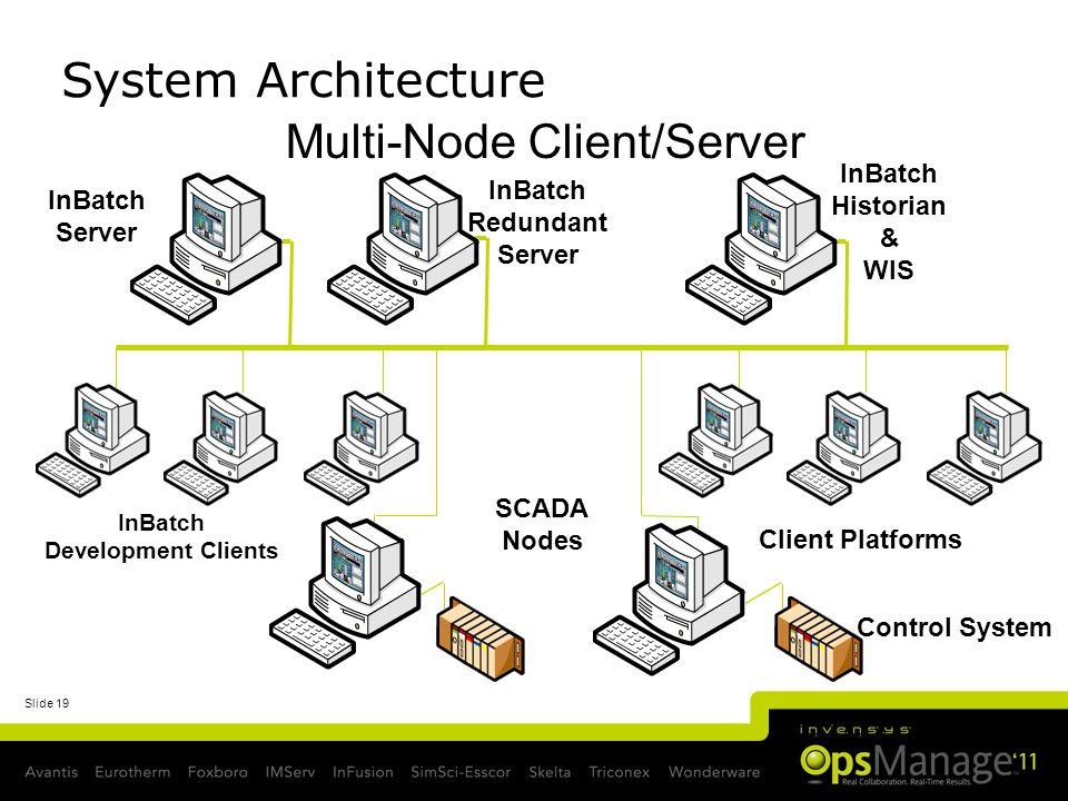 Slide 19 Multi-Node Client/Server SCADA Nodes InBatch Server InBatch Development Clients Client Platforms InBatch Redundant Server SFS Control System