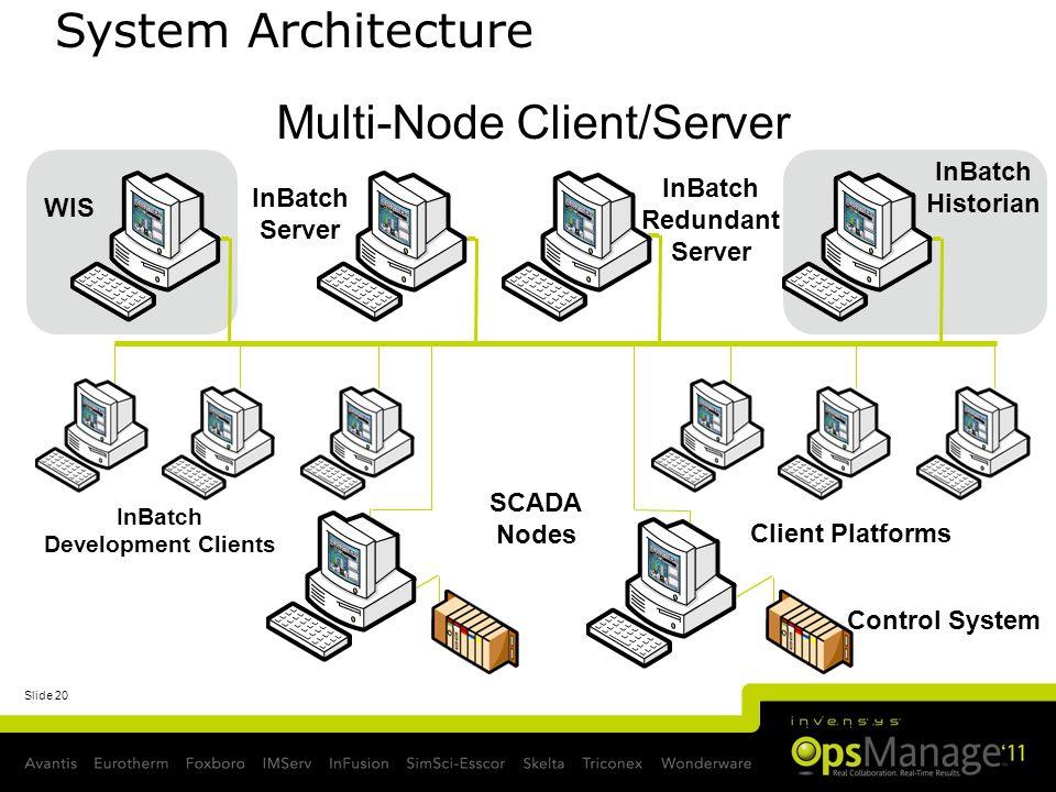 Slide 20 Multi-Node Client/Server SCADA Nodes InBatch Server InBatch Development Clients Client Platforms InBatch Redundant Server SFS Control System