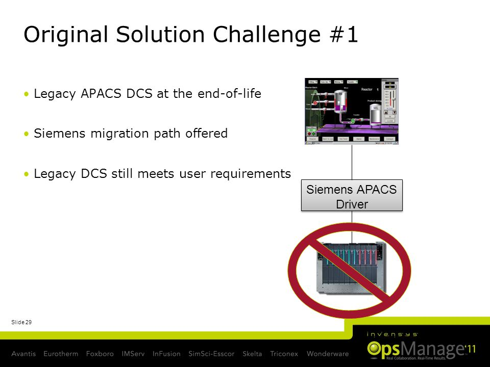 Slide 29 Original Solution Challenge #1 Legacy APACS DCS at the end-of-life Siemens migration path offered Legacy DCS still meets user requirements Si
