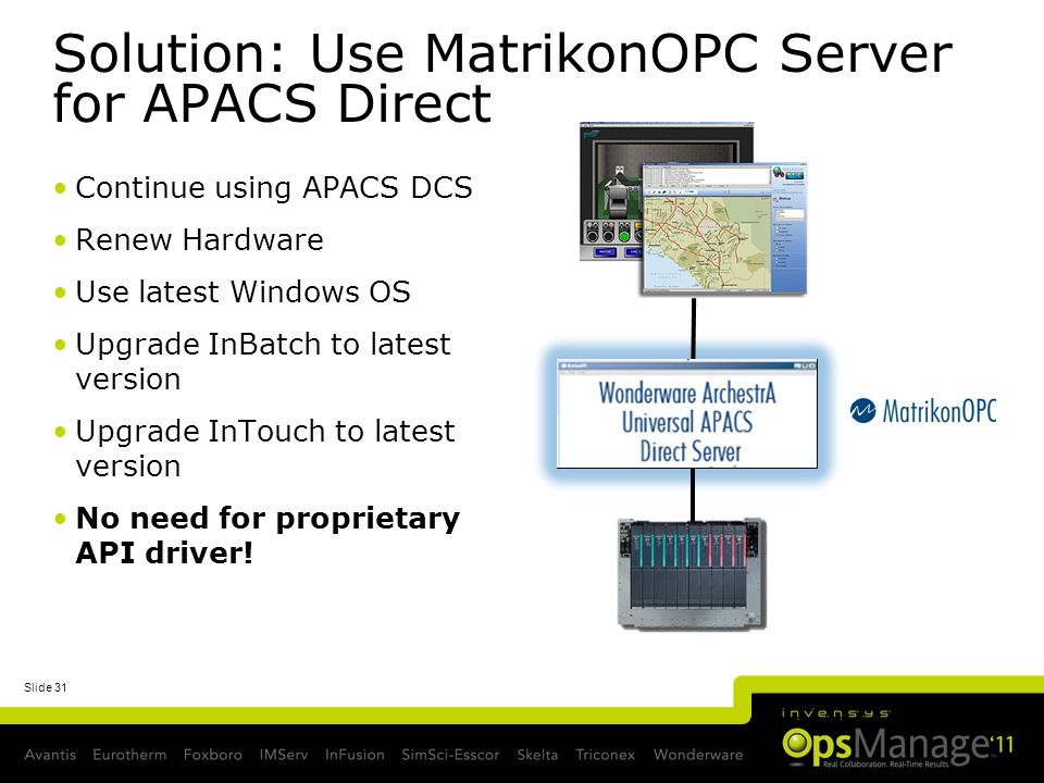 Slide 31 Solution: Use MatrikonOPC Server for APACS Direct Continue using APACS DCS Renew Hardware Use latest Windows OS Upgrade InBatch to latest ver