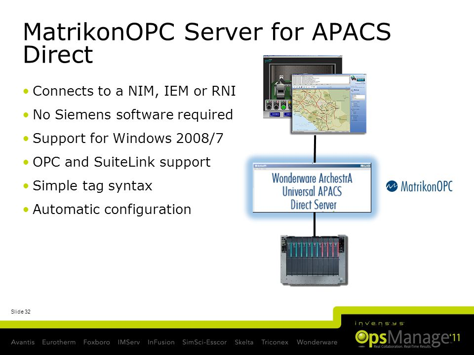 Slide 32 MatrikonOPC Server for APACS Direct Connects to a NIM, IEM or RNI No Siemens software required Support for Windows 2008/7 OPC and SuiteLink s