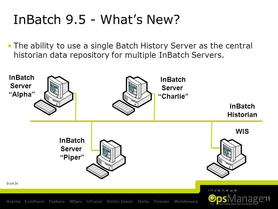 Slide 34 InBatch 9.5 - Whats New? The ability to use a single Batch History Server as the central historian data repository for multiple InBatch Serve