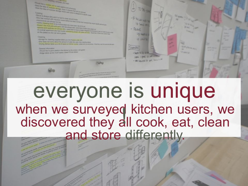 when we surveyed kitchen users, we discovered they all cook, eat, clean and store differently.