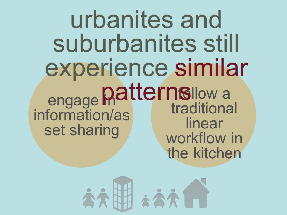 follow a traditional linear workflow in the kitchen engage in information/as set sharing urbanites and suburbanites still experience similar patterns