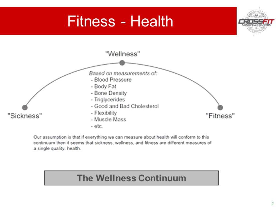 2 Fitness - Health The Wellness Continuum