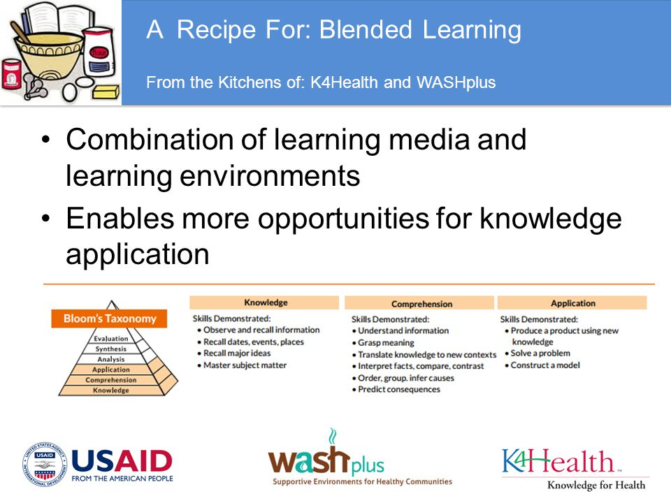 A Recipe For: Blended Learning From the Kitchens of: K4Health and WASHplus Combination of learning media and learning environments Enables more opport