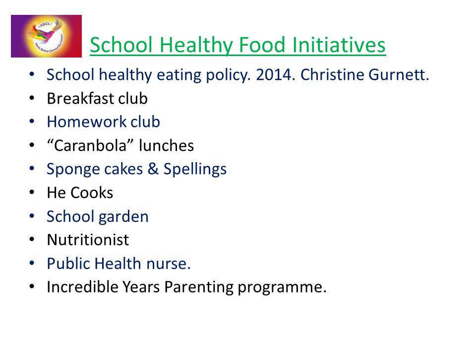 School Healthy Food Initiatives School healthy eating policy.