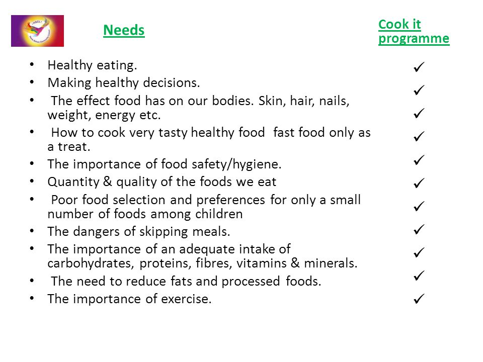 Needs Healthy eating. Making healthy decisions. The effect food has on our bodies.