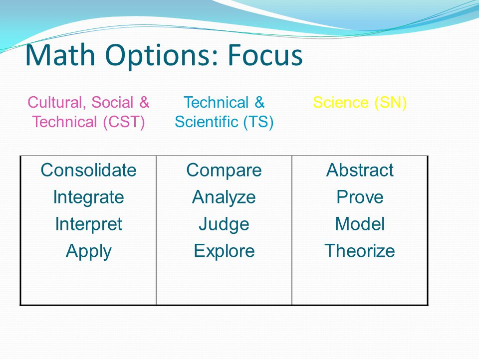 Math Options: Focus Cultural, Social & Technical (CST) Technical & Scientific (TS) Science (SN) Consolidate Integrate Interpret Apply Compare Analyze