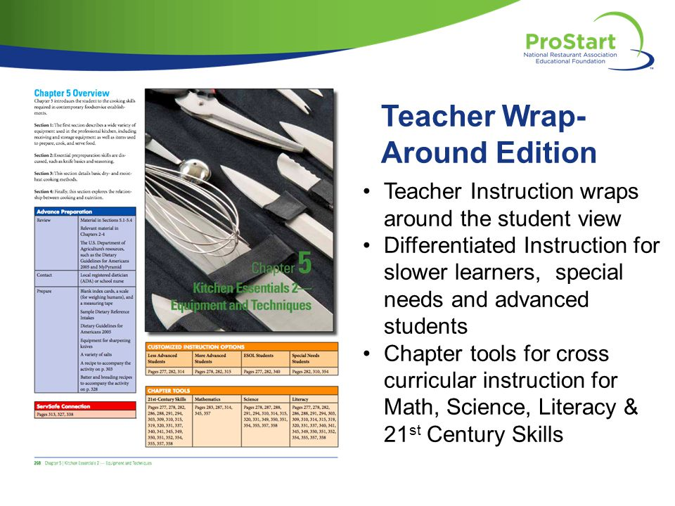 Teacher Wrap- Around Edition Teacher Instruction wraps around the student view Differentiated Instruction for slower learners, special needs and advan