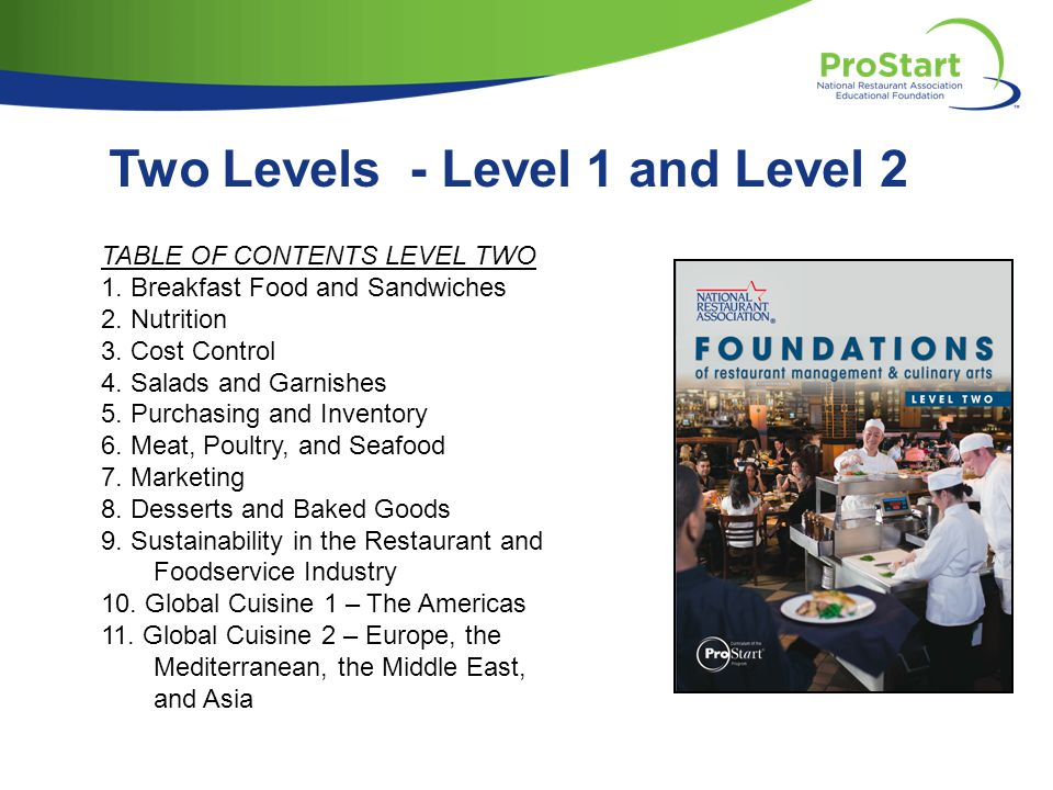 Two Levels - Level 1 and Level 2 TABLE OF CONTENTS LEVEL TWO 1. Breakfast Food and Sandwiches 2. Nutrition 3. Cost Control 4. Salads and Garnishes 5.