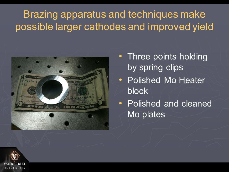 Brazing apparatus and techniques make possible larger cathodes and improved yield Three points holding by spring clips Polished Mo Heater block Polish