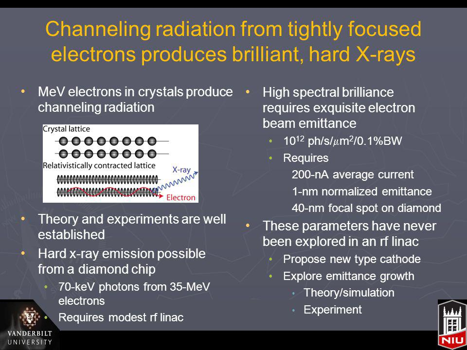 Channeling radiation from tightly focused electrons produces brilliant, hard X-rays MeV electrons in crystals produce channeling radiation Theory and