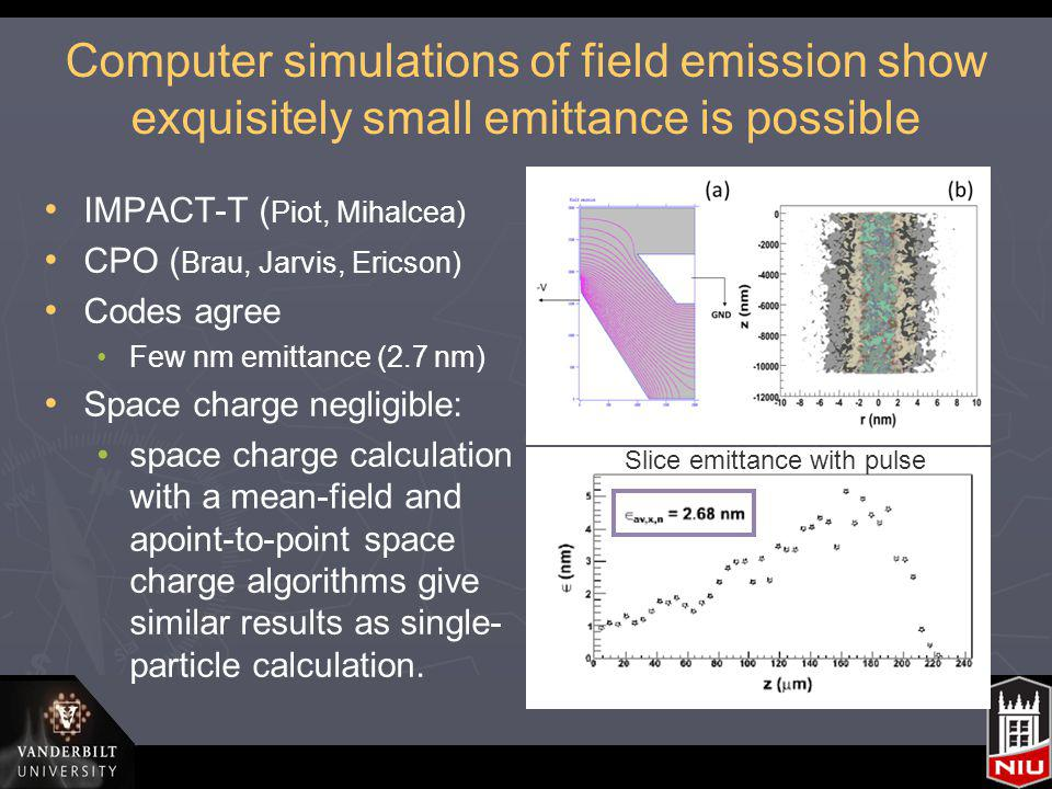 Computer simulations of field emission show exquisitely small emittance is possible IMPACT-T ( Piot, Mihalcea) CPO ( Brau, Jarvis, Ericson) Codes agre