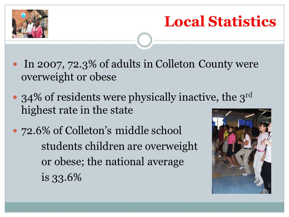 Local Statistics In 2007, 72.3% of adults in Colleton County were overweight or obese 34% of residents were physically inactive, the 3 rd highest rate