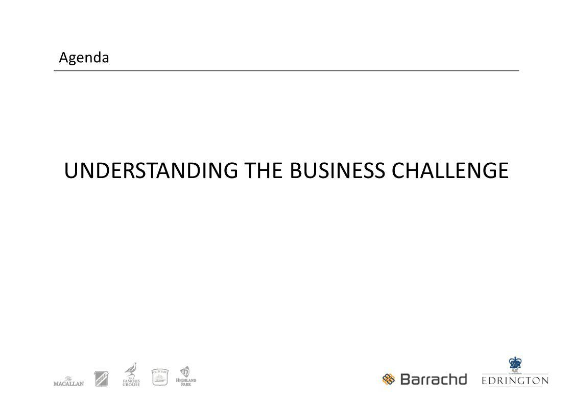 Agenda UNDERSTANDING THE BUSINESS CHALLENGE