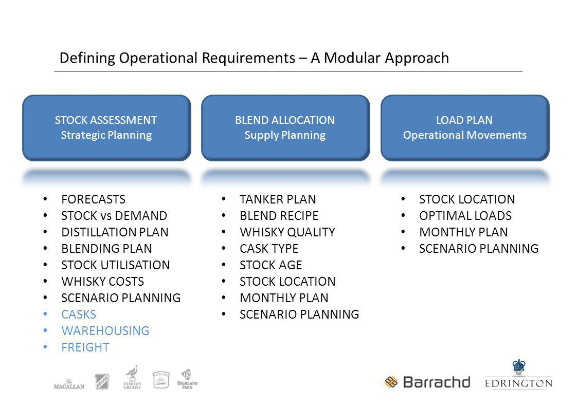 Defining Operational Requirements – A Modular Approach FORECASTS STOCK vs DEMAND DISTILLATION PLAN BLENDING PLAN STOCK UTILISATION WHISKY COSTS SCENARIO PLANNING CASKS WAREHOUSING FREIGHT TANKER PLAN BLEND RECIPE WHISKY QUALITY CASK TYPE STOCK AGE STOCK LOCATION MONTHLY PLAN SCENARIO PLANNING STOCK LOCATION OPTIMAL LOADS MONTHLY PLAN SCENARIO PLANNING