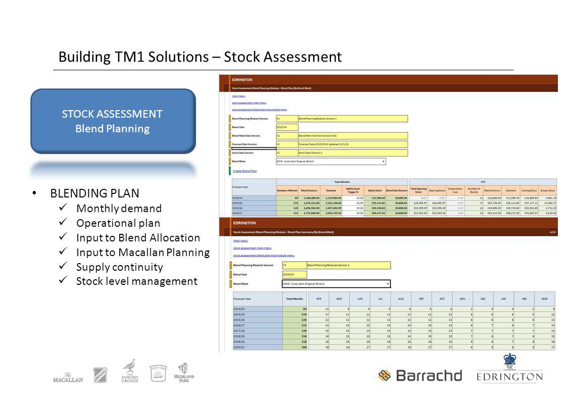 Building TM1 Solutions – Stock Assessment BLENDING PLAN Monthly demand Operational plan Input to Blend Allocation Input to Macallan Planning Supply continuity Stock level management