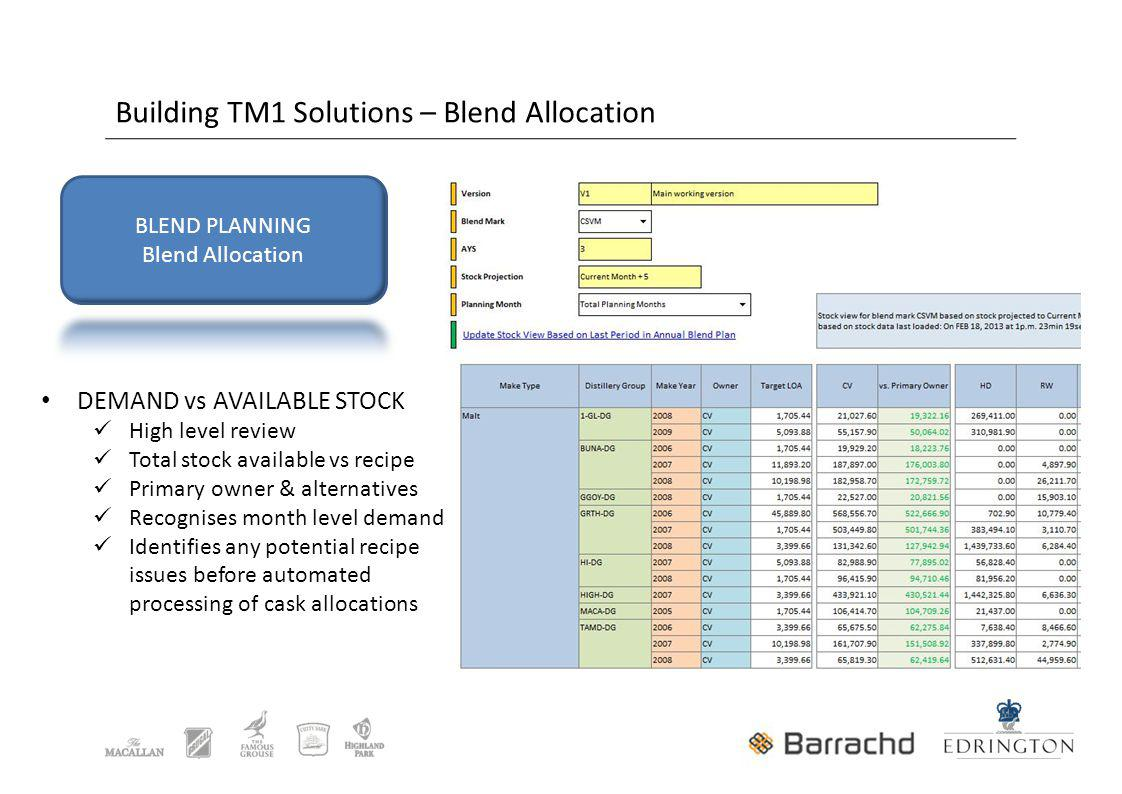 Building TM1 Solutions – Blend Allocation DEMAND vs AVAILABLE STOCK High level review Total stock available vs recipe Primary owner & alternatives Recognises month level demand Identifies any potential recipe issues before automated processing of cask allocations