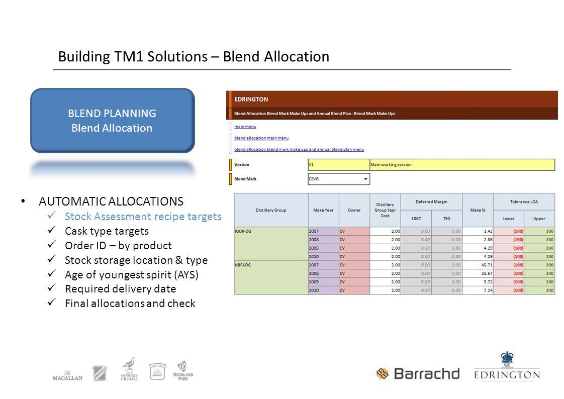 Building TM1 Solutions – Blend Allocation AUTOMATIC ALLOCATIONS Stock Assessment recipe targets Cask type targets Order ID – by product Stock storage location & type Age of youngest spirit (AYS) Required delivery date Final allocations and check
