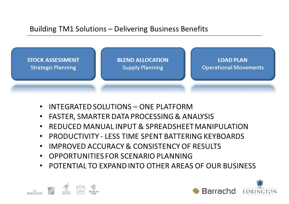 Building TM1 Solutions – Delivering Business Benefits INTEGRATED SOLUTIONS – ONE PLATFORM FASTER, SMARTER DATA PROCESSING & ANALYSIS REDUCED MANUAL INPUT & SPREADSHEET MANIPULATION PRODUCTIVITY - LESS TIME SPENT BATTERING KEYBOARDS IMPROVED ACCURACY & CONSISTENCY OF RESULTS OPPORTUNITIES FOR SCENARIO PLANNING POTENTIAL TO EXPAND INTO OTHER AREAS OF OUR BUSINESS