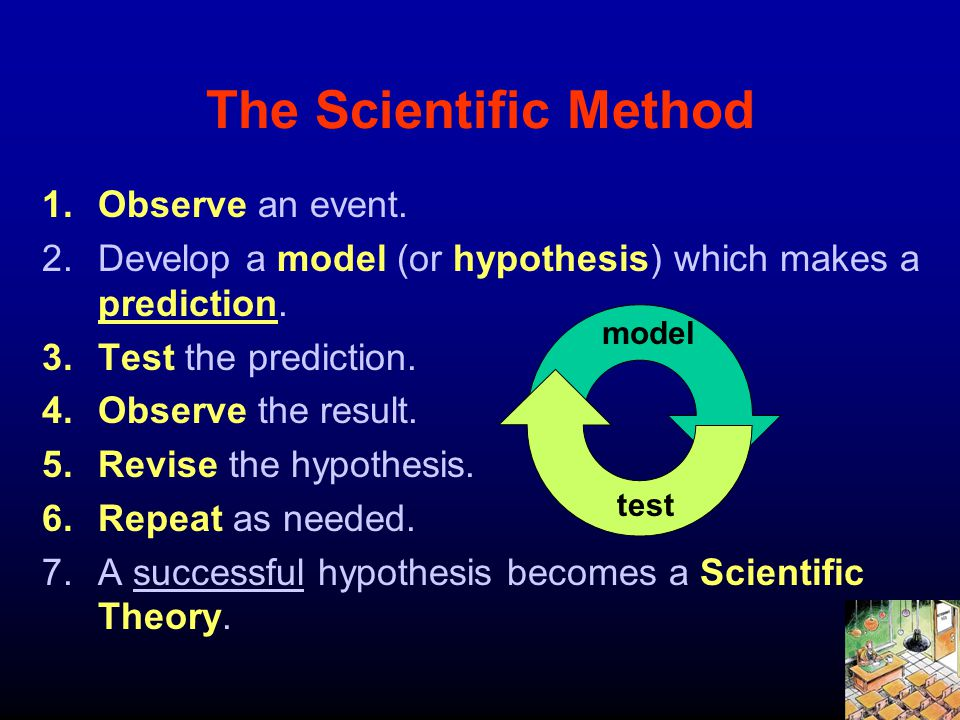 The Scientific Method 1.Observe an event. 2.Develop a model (or hypothesis) which makes a prediction. 3.Test the prediction. 4.Observe the result. 5.R