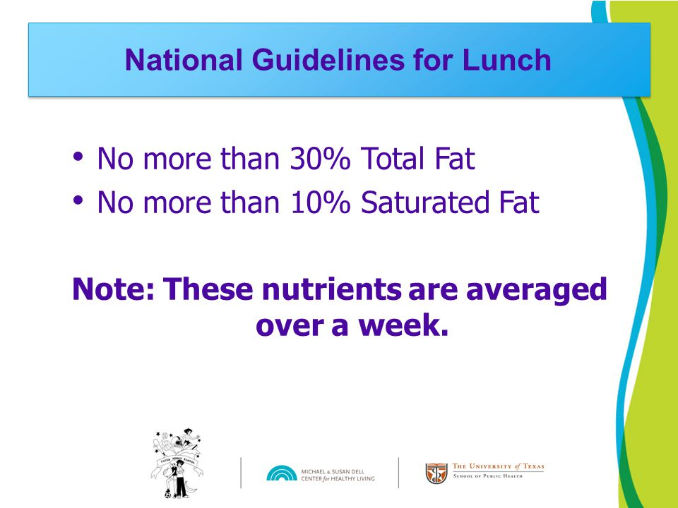 No more than 30% Total Fat No more than 10% Saturated Fat Note: These nutrients are averaged over a week. National Guidelines for Lunch
