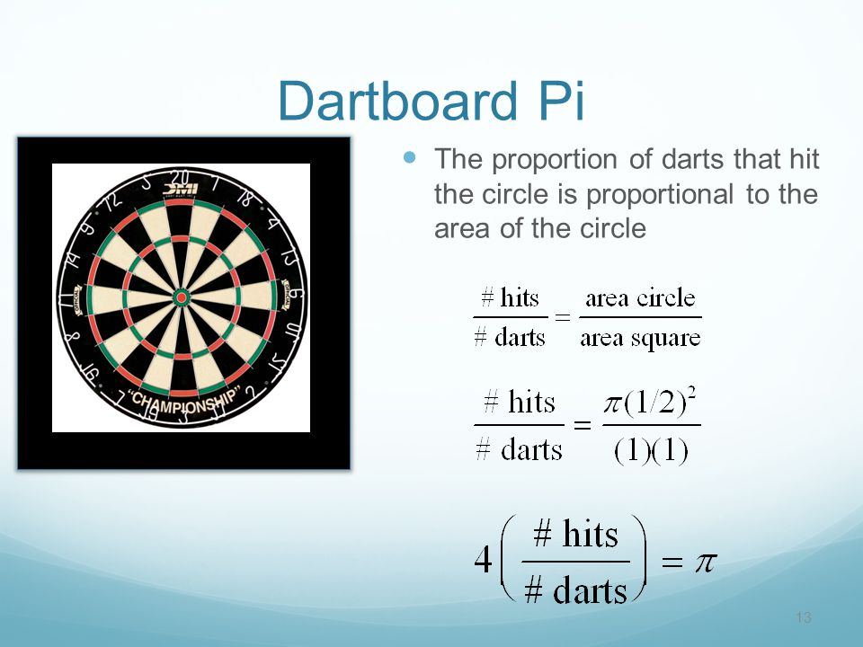 Dartboard Pi The proportion of darts that hit the circle is proportional to the area of the circle 13