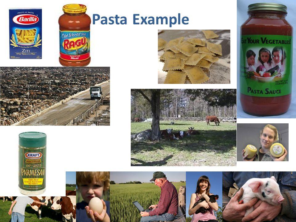 Pasta Example