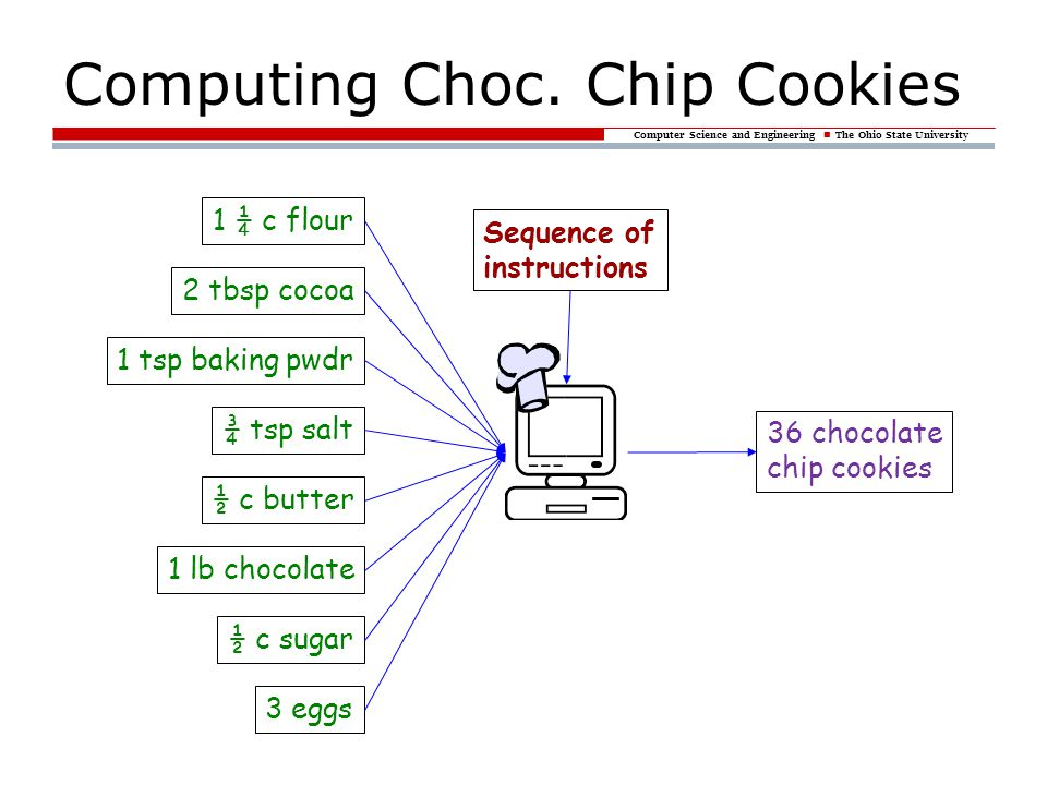 Computer Science and Engineering The Ohio State University Computing Choc.
