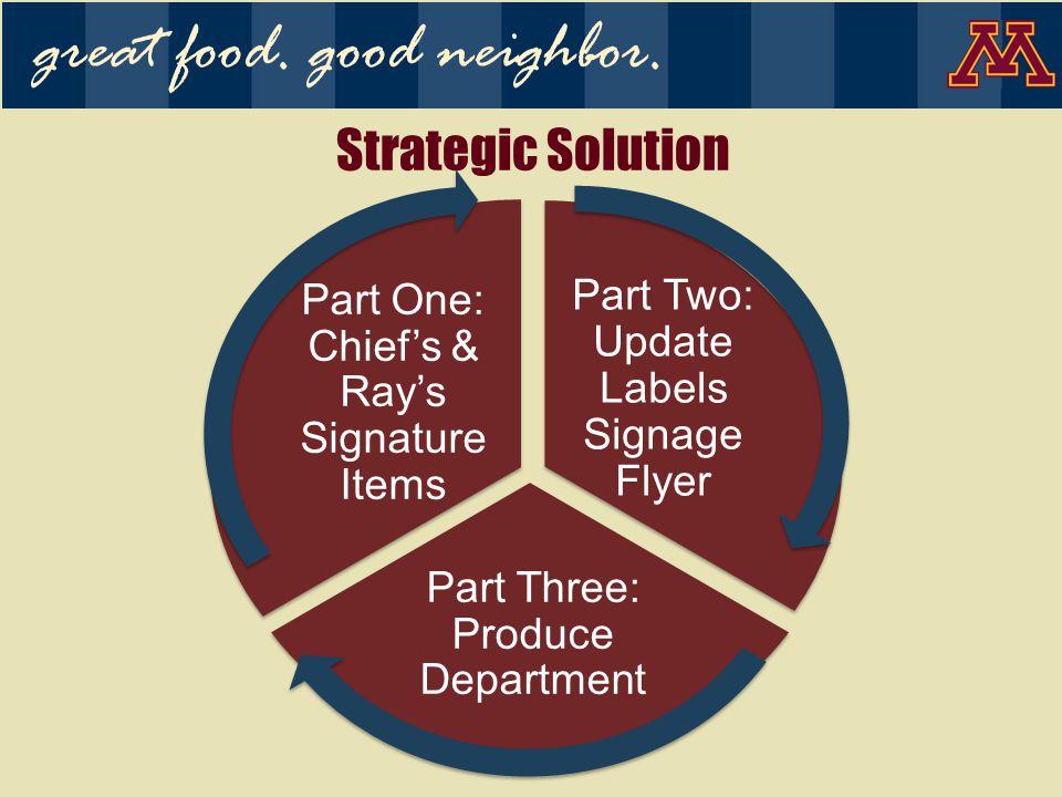 Strategic Solution Part One great food. good neighbor.