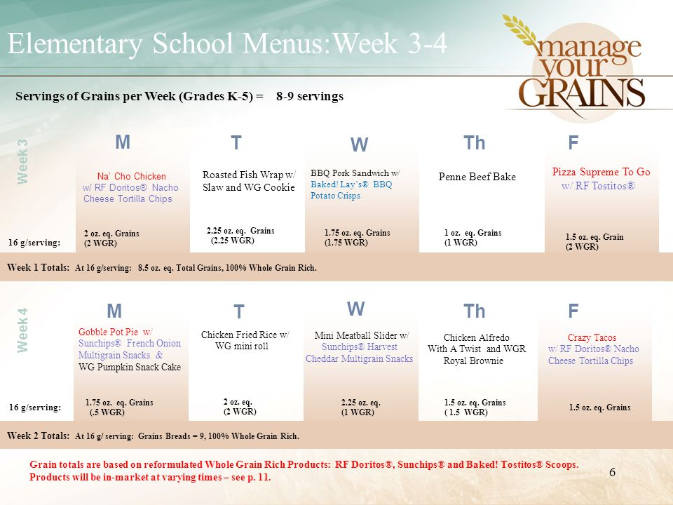 Elementary School Menus:Week 3-4 Week 1 Totals: At 16 g/serving: 8.5 oz.