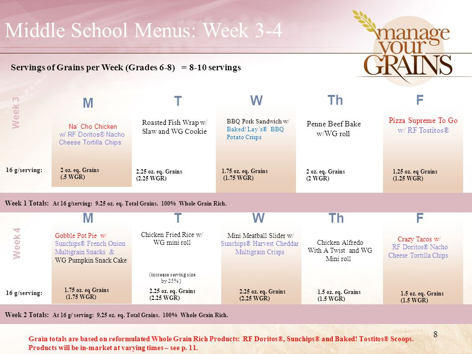 Middle School Menus: Week 3-4 M T W ThF MTW F Week 3 Week 4 1.75 oz.